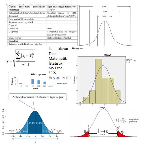 Kurs 1. Analiz Prosedürlerinin Performans özellikleri; Temel Tanımlar, Kavramlar Ve Laboratuvar Istatistiği