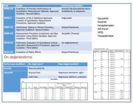 Kurs 2: Analiz/Ölçüm Prosedürlerinin Validasyonu Ve Verifikasyonu